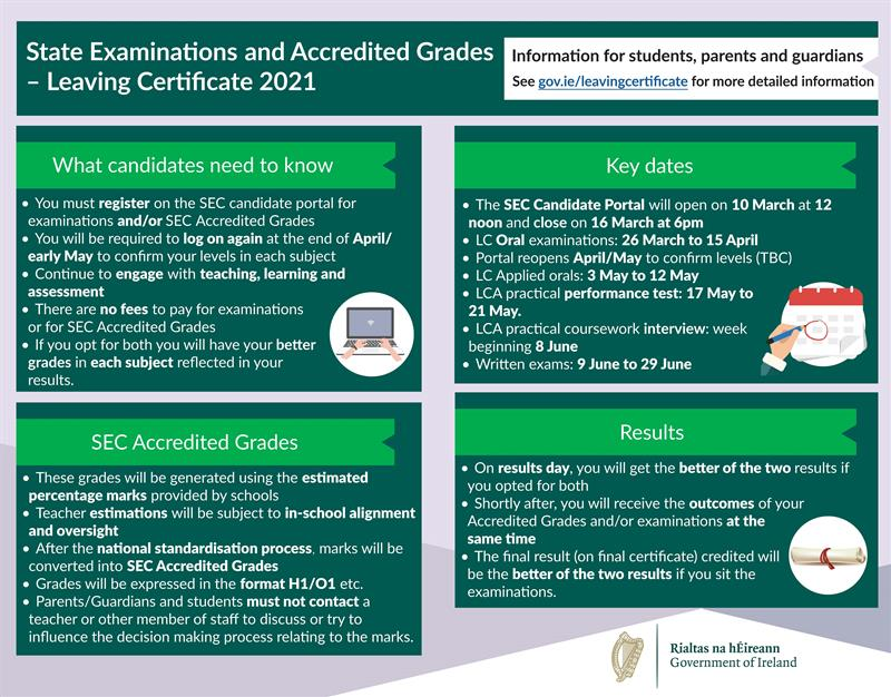 2021 LC&Accredited Grades Short Info for Students and Parents (1).jpg